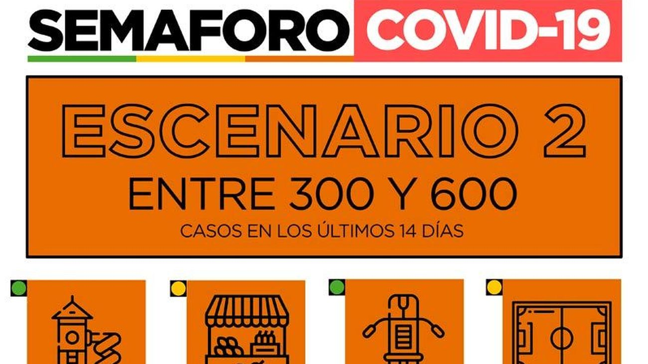 'Semáforo Covid' del Ayuntamiento de Manzanares el Real