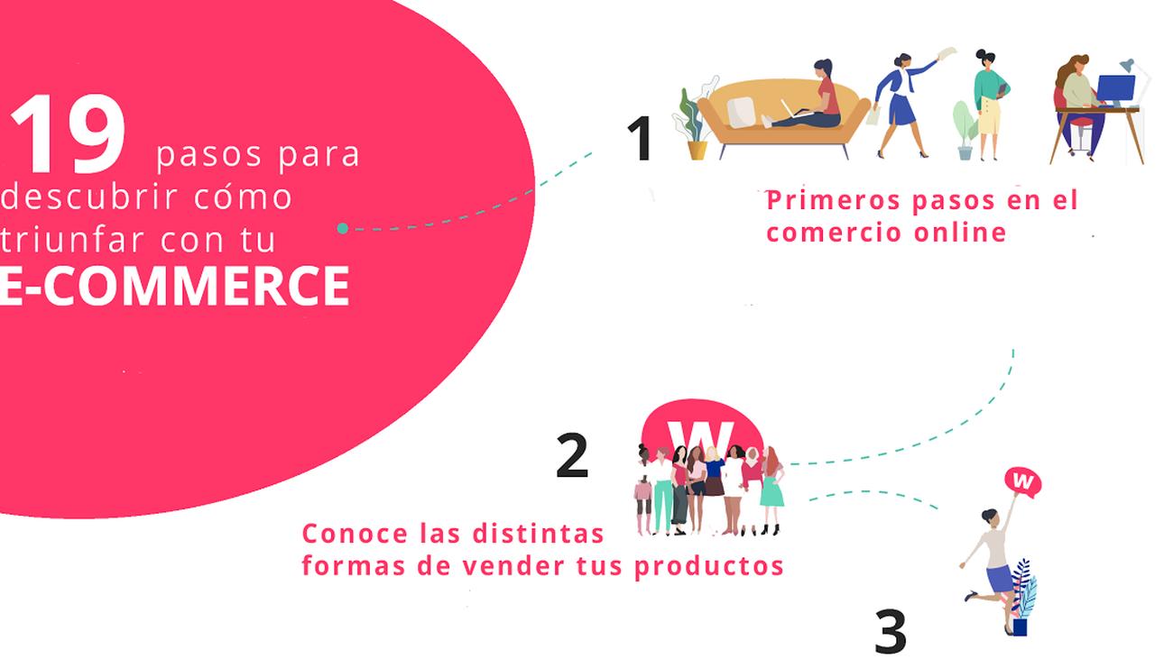 Womenalia y Amazon explican a mujeres emprendedoras las claves del comercio electrónico