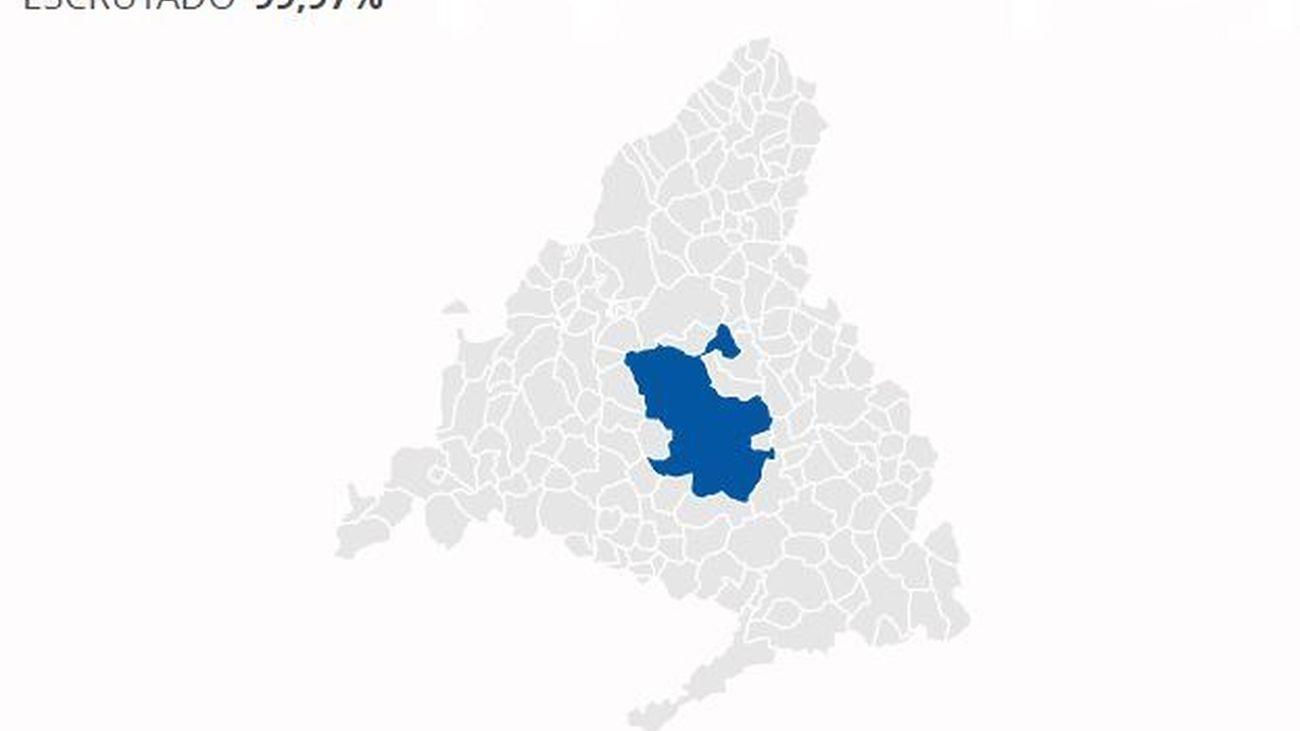 El PP se impone en todos los distritos de Madrid capital