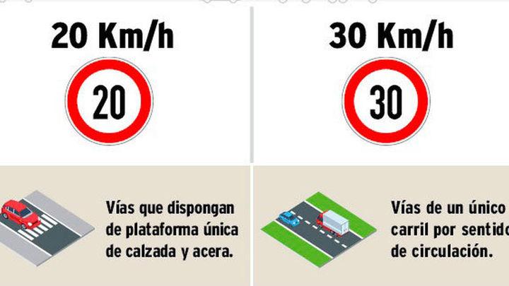 Límite de velocidad a 20 y 30 km/h en todas las vías urbanas desde este martes, con sus pros y contras