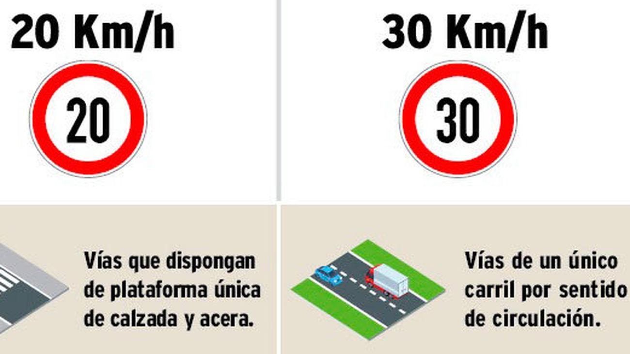 Limitación a 20 y 30 km/h en las vías urbanas