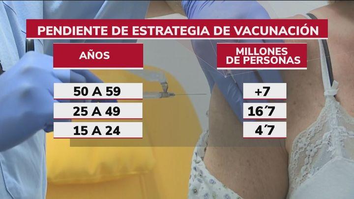 Sanidad acuerda sumar Janssen a las vacunas de las personas de 50 a 59 años