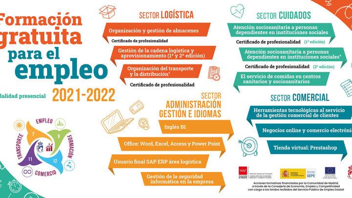 Nuevo plan de formación gratuita en el Ayuntamiento de Coslada para 250 personas