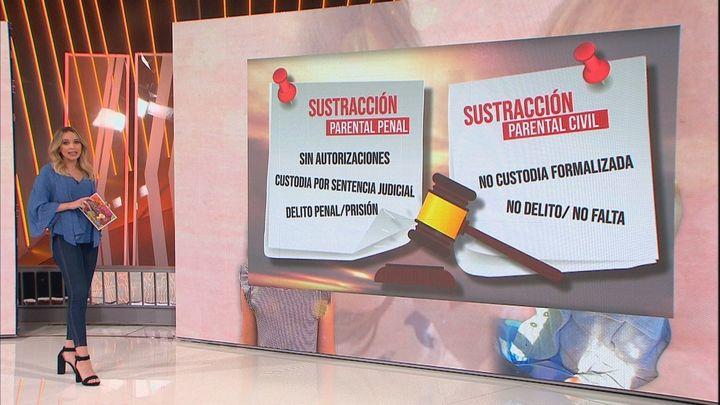 ¿Qué consecuencias penales habría para el padre de las niñas de Tenerife si las devolviese?