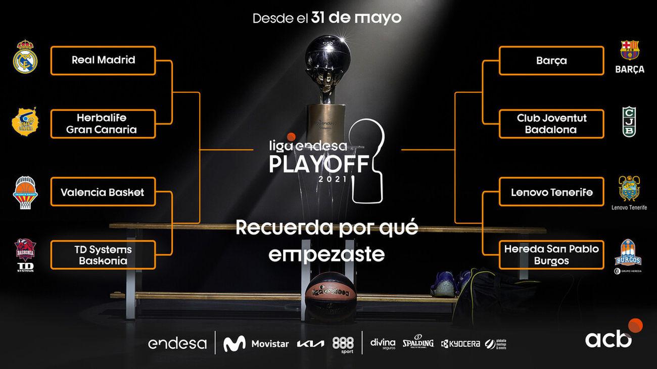 Definido el camino del Real Madrid al título de la Liga ACB