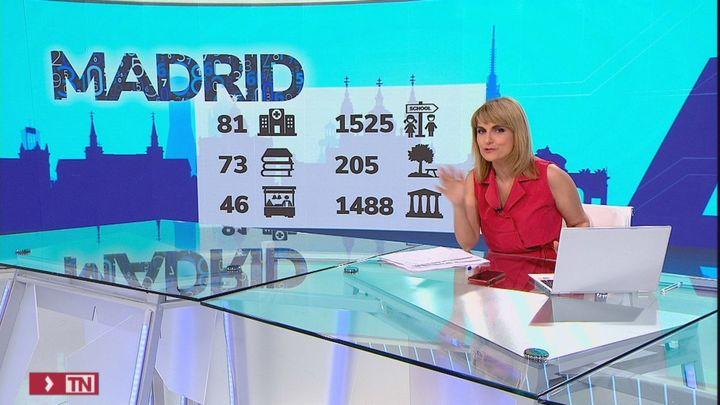 Las cifras que hacen de Madrid una ciudad con 'marca' propia