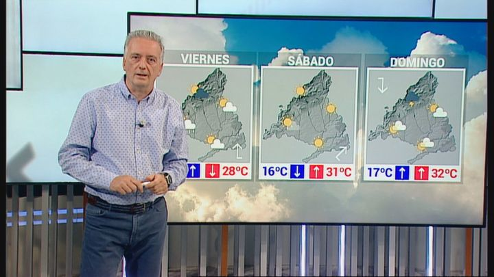 Fin de mayo en Madrid con calor... y alguna tormenta