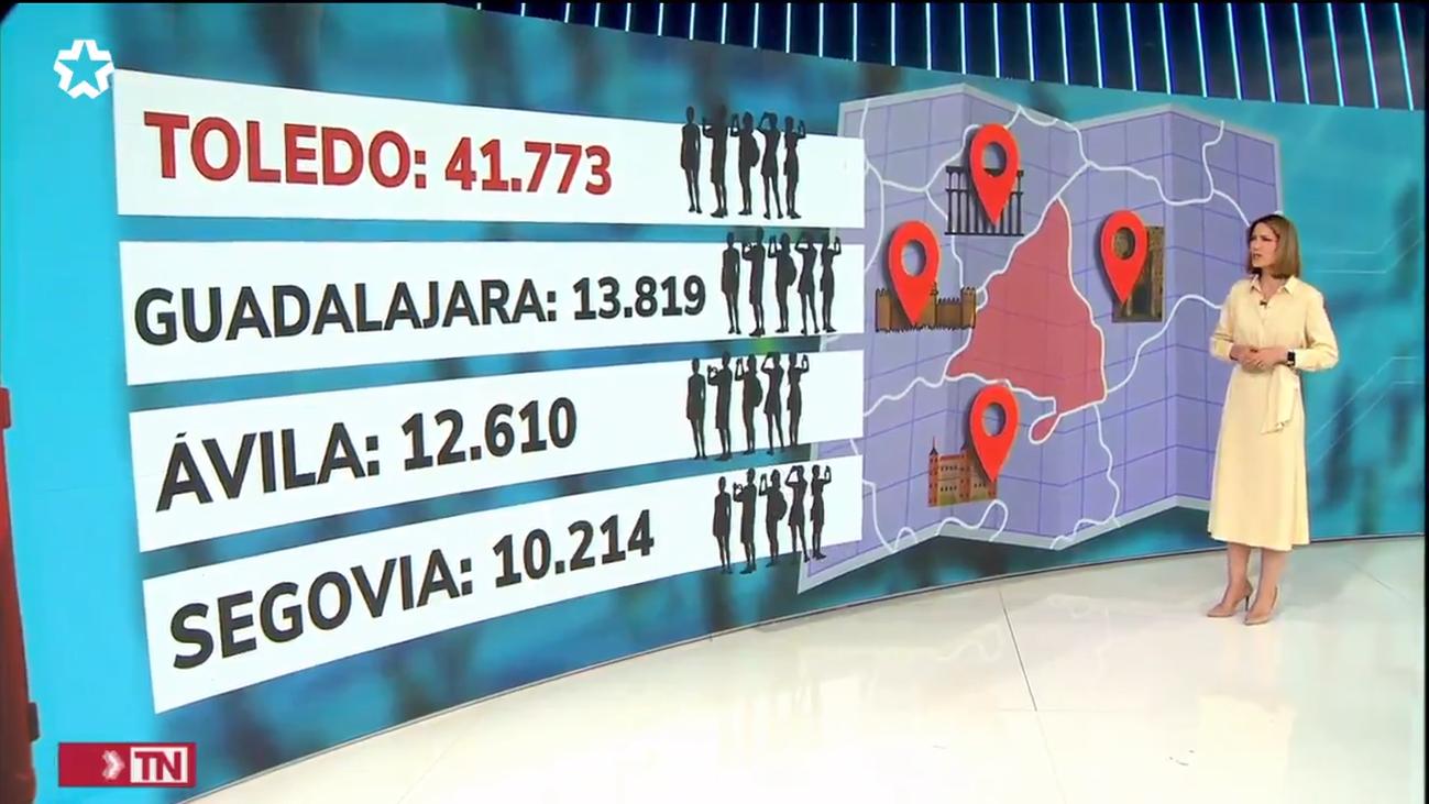 Los madrileños, los que más viajamos de toda España tras el fin del estado de alarma