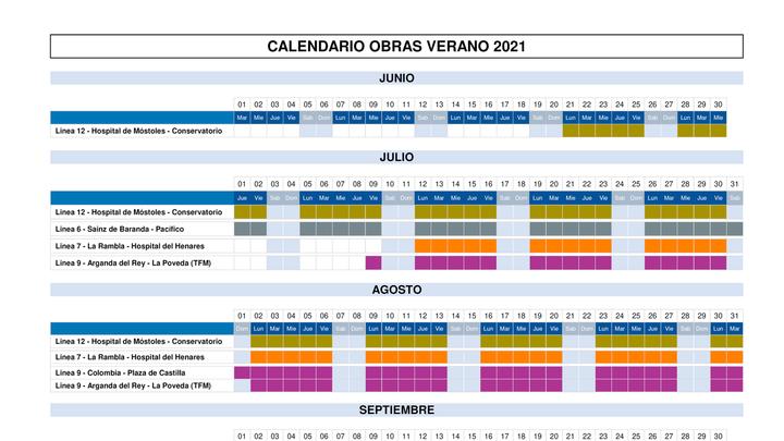 Calendario de las obras en Metro de Madrid este verano