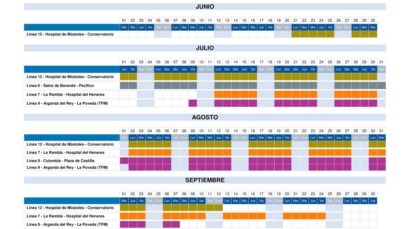 Calendario de las obras en Metro de Madrid ese verano