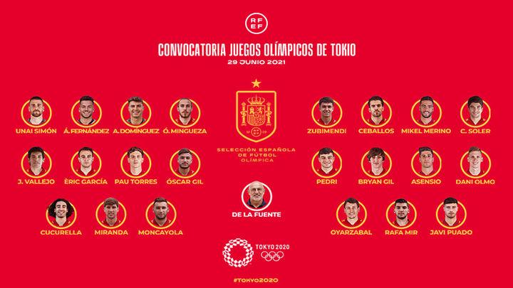 Ceballos, Asensio, Cucurella y Oyarzabal, en la potente lista de España para los Juegos