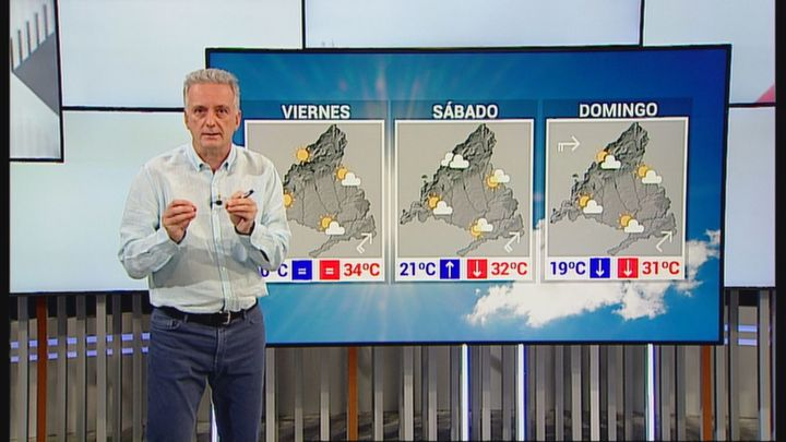 Madrid encara este fin de semana con fresquito y descenso de las temperaturas