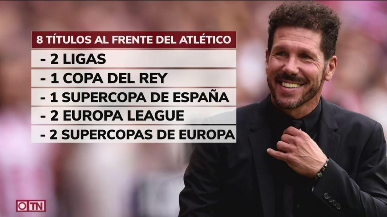 Simeone, 'atado' al banquillo del Atlético