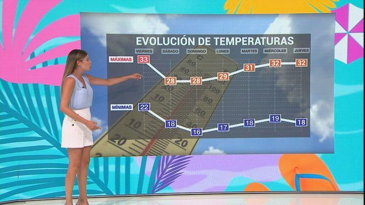 Bajada de temperaturas de hasta cinco grados para este fin de semana en Madrid