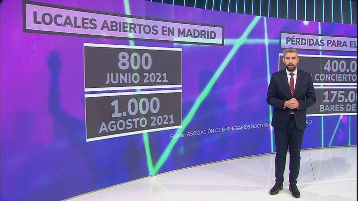 Siete de cada diez locales de ocio nocturno han vuelto a abrir en Madrid