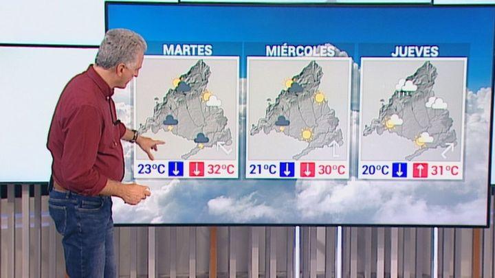 Semana de calor y tormentas en Madrid