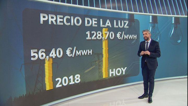 El precio de la luz vuelve a dispararse y marcará el lunes más caro de la historia