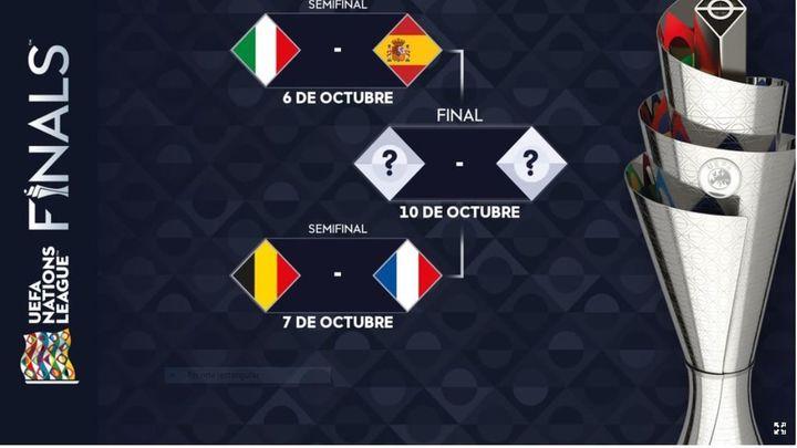 Calendario de la Liga de las Naciones