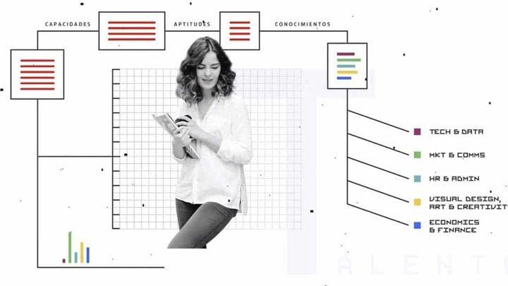 Orientación Laboral: ¿Qué herramientas usan los orientadores para ayudarnos en la búsqueda de empleo?