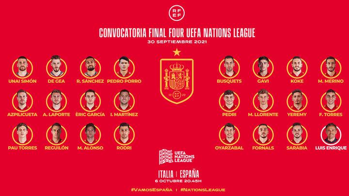 La sorprendente lista de Luis Enrique para la fase final de la Liga de las Naciones