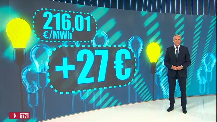 El precio de la luz comienza en octubre desbocado, con un nuevo récord histórico