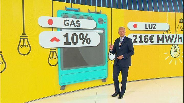 Arranca octubre con los precios de la luz, el gas y los carburantes en máximos