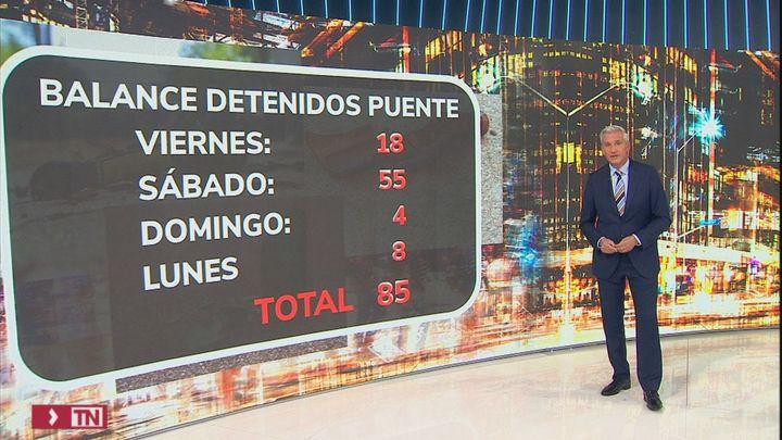 Balance del plan antibotellón en Madrid por el Puente del Pilar: 85 detenidos y 1.104 multas por beber alcohol